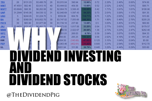 Why dividend investing and dividend stocks Image